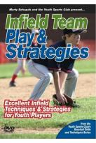 Infield Team Play & Strategies
