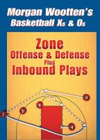 Zone Offense & Defense Plus Inbound Plays