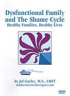 Dysfunctional Families & The Shame Cycle - Healthy Families & The Shame Cycle