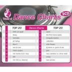 World of Dance Charts