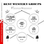 Best Western Groups