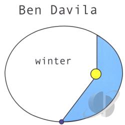 Davila, Ben - Winter CD Cover Art