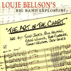 Bellson, Louie - Art Of The Chart CD Cover Art